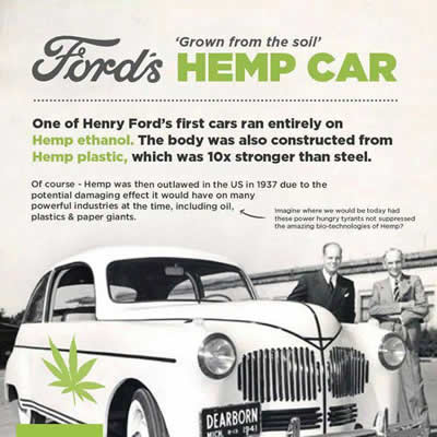 ford hemp car