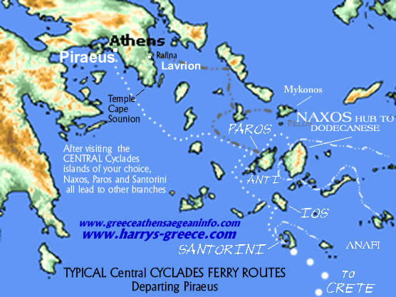the central cyclades routes